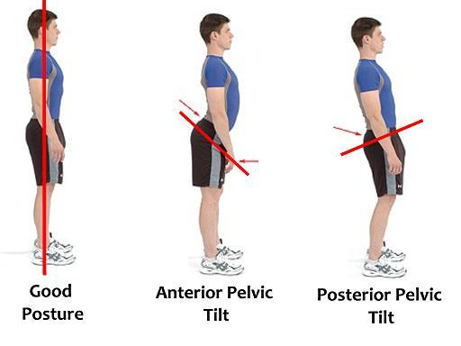 postures tilt